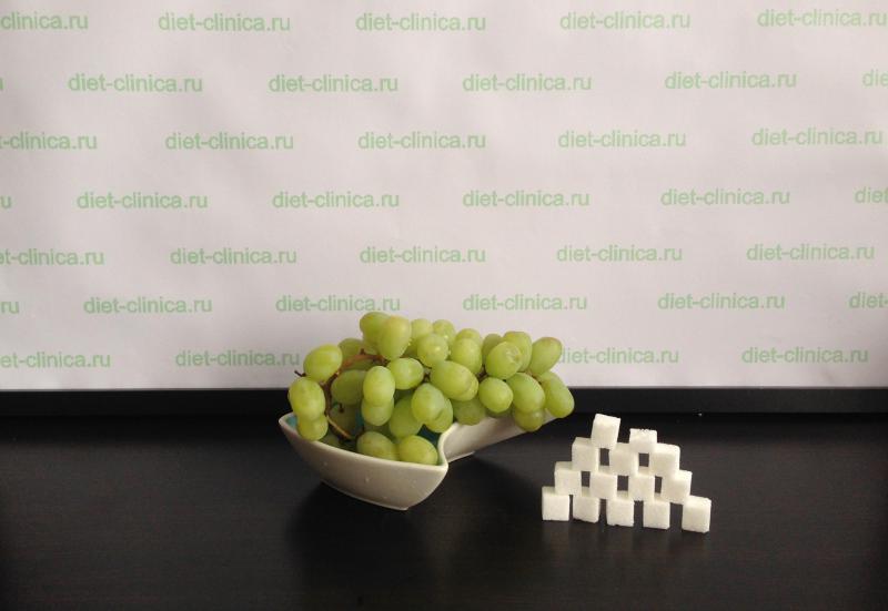 Сахар в винограде