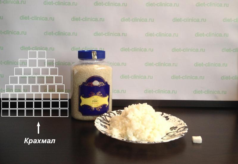 Сахар в белом рисе