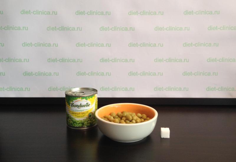 Сахар в зеленом горошке