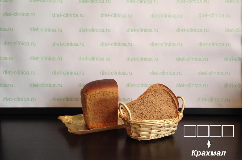 Сахар в черном хлебе
